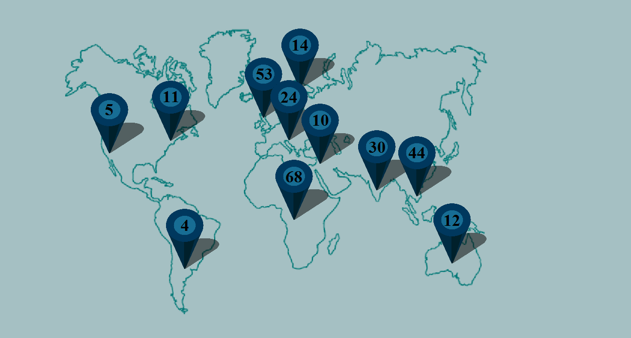 TEMA: Studieophold i udlandet